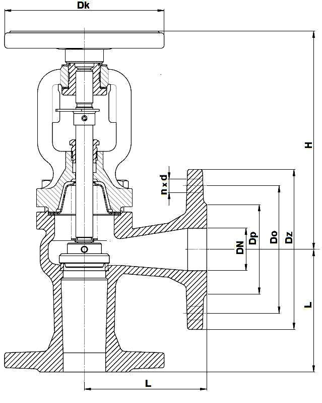 Задвижка с невыдвижным штоком, стандартный или овальный корпус